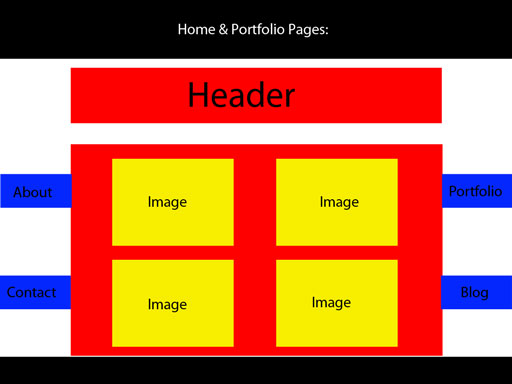 Home and portfolio wireframe